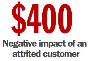$400_impact
