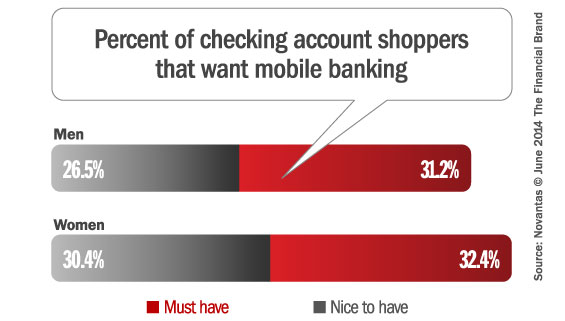 bank_switchers_wanting_mobile_banking
