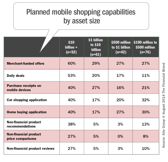 planned_mobile _shopping_capabilities_for_blog