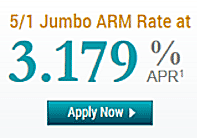 8_loan_rates