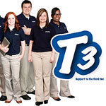 texas_bank_and_trust_t3_icon