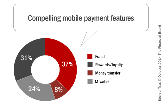 Compelling_mobile_payment_features1
