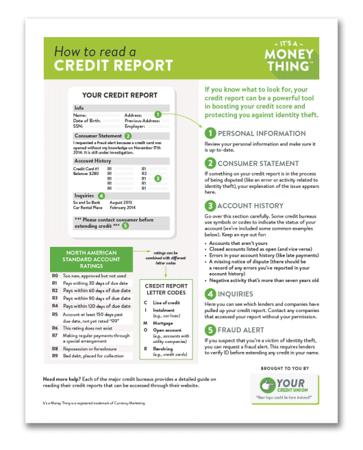 currency_financial_education_handout