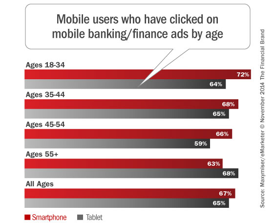 tablet_mobile_banking_ad_clicks