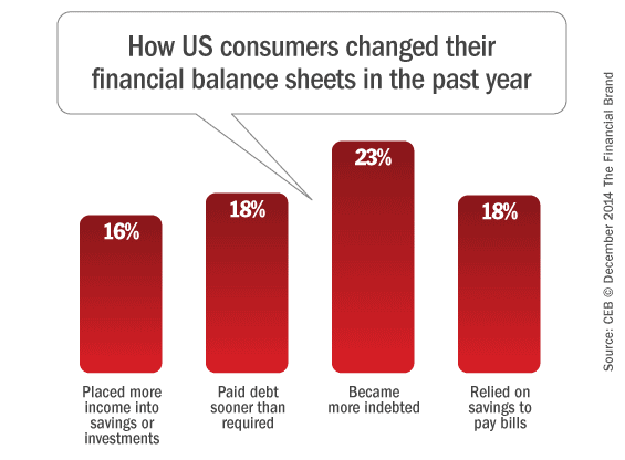 consumer_balance_sheet