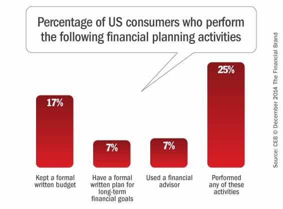 consumer_financial_planning_habits