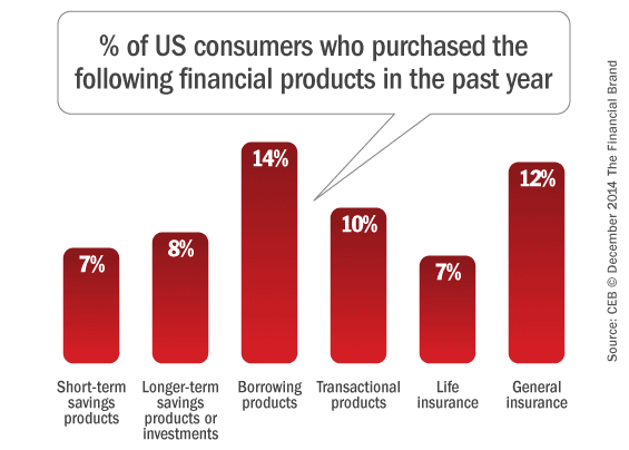 consumer_financial_products