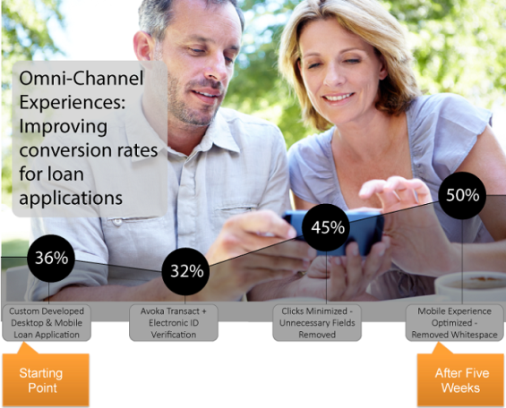 Banking-Case-Study-Image-1-Omni-Channel-698px-wide
