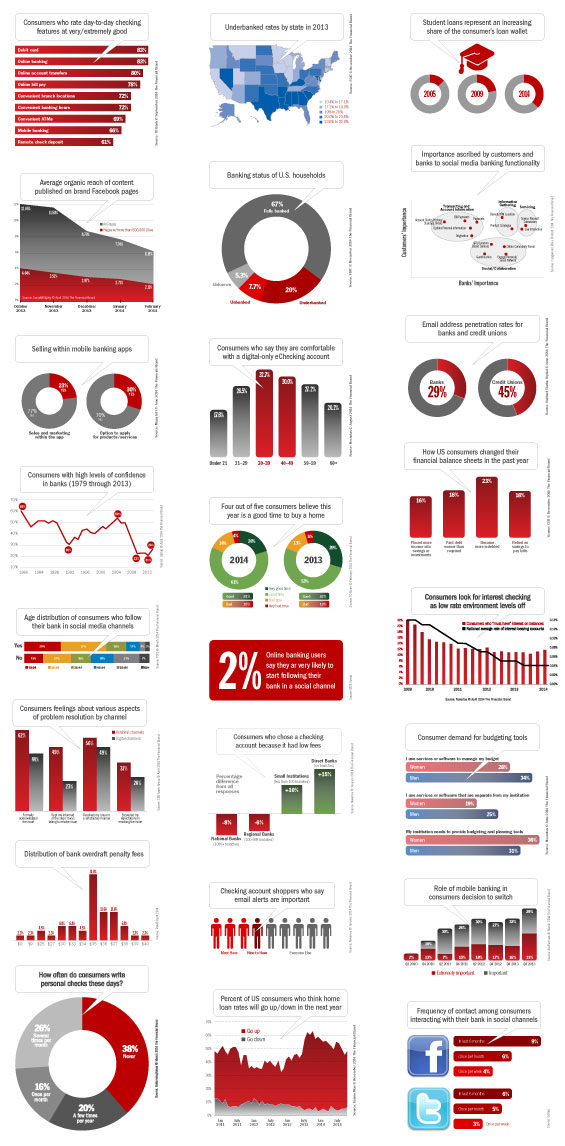 over 200  powerpoint infographics for financial marketers
