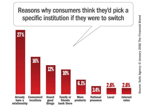 switch_next_bank_reasons