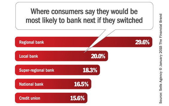 switch_to_next_bank