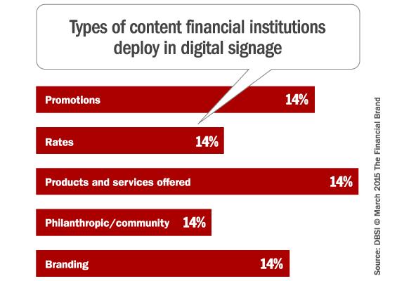 digital_signage_content