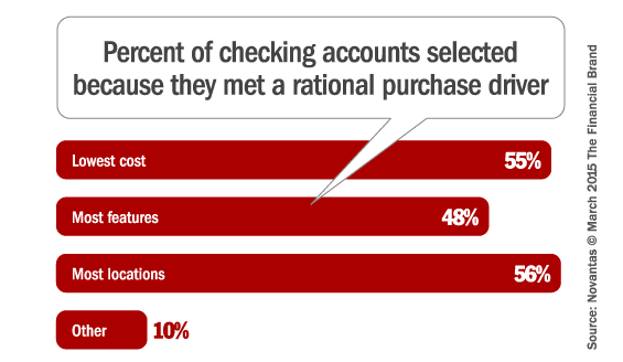 rational_checking_account_drivers