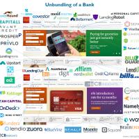 Banking Rebundled