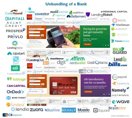 Unbundling-of-a-bank-V2