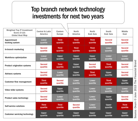 Top_branch_network_technology_investments_for_next_2_years