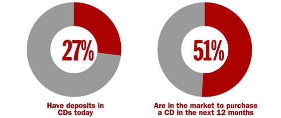 mass_affluent_banking_consumers