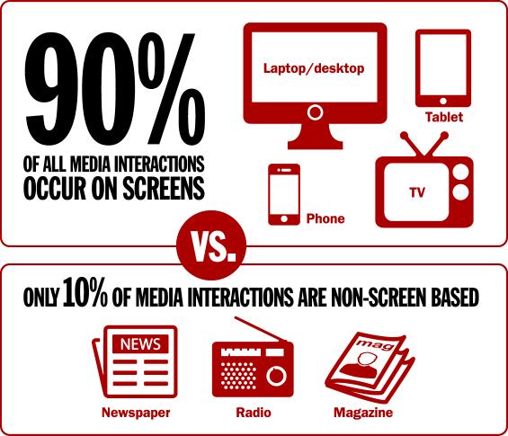 media_interactions