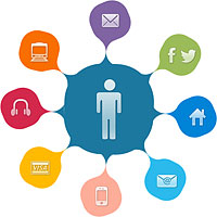 The Omni-Channel Moment in Bank Marketing Has Arrived