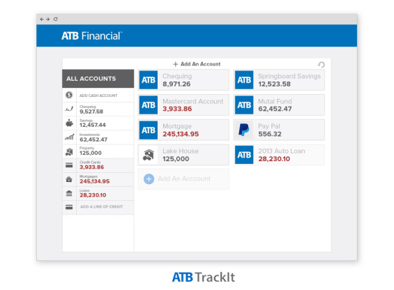 atb_financial_pfm_accounts