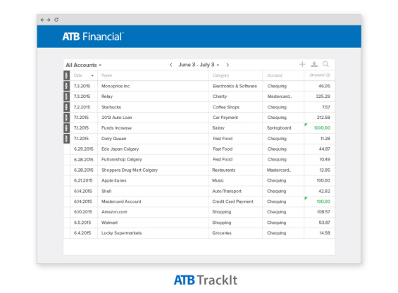 atb_financial_pfm_activity