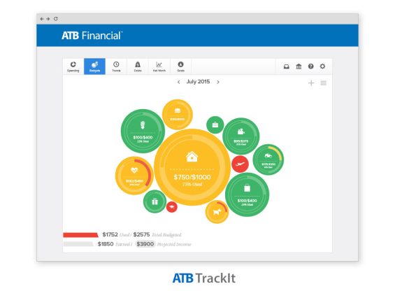 atb_financial_pfm_budgets