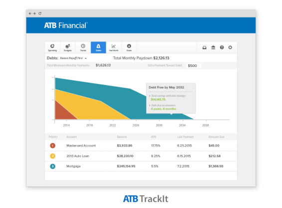 atb_financial_pfm_debts