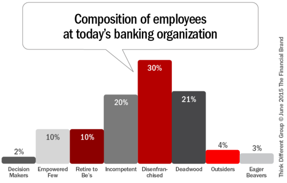 's_banking_organization