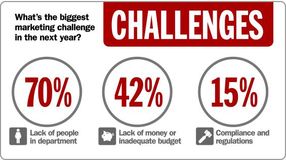 10_challenges