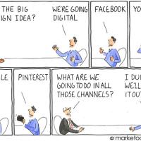 Is 'Digital Marketing' Killing Your Strategy?