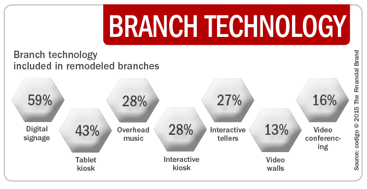 10a_branch_technology
