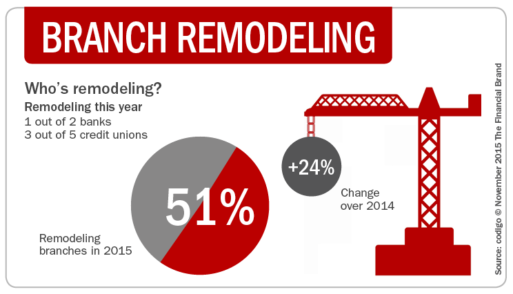6a_branch_remodeling