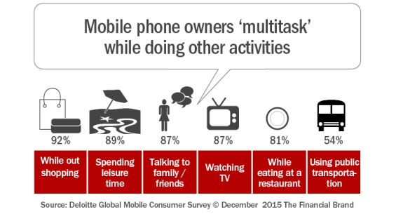 Mobile_phone_owners_multitask_while_doing_other_activities