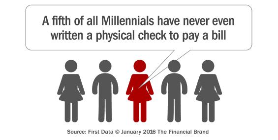 millennial_check_writing
