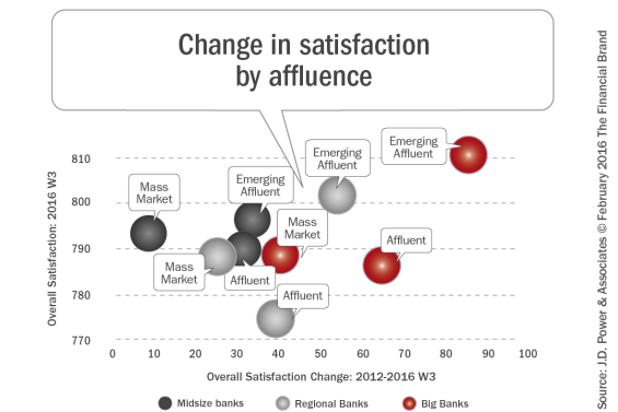 Change_in_satisfaction_by_affluence[1]