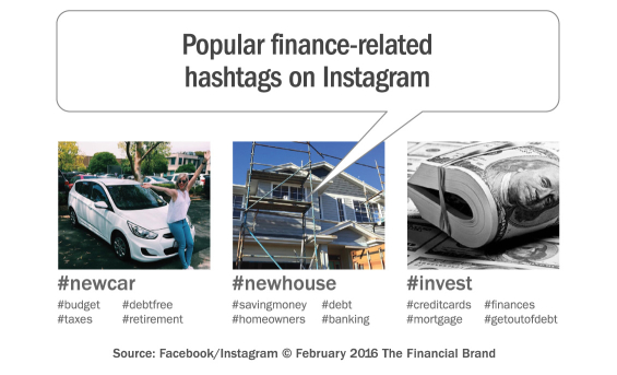 financial_banking_hashtags