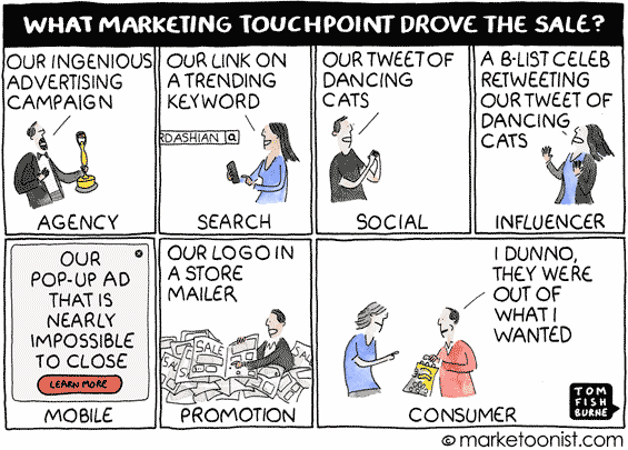 marketing_attribution