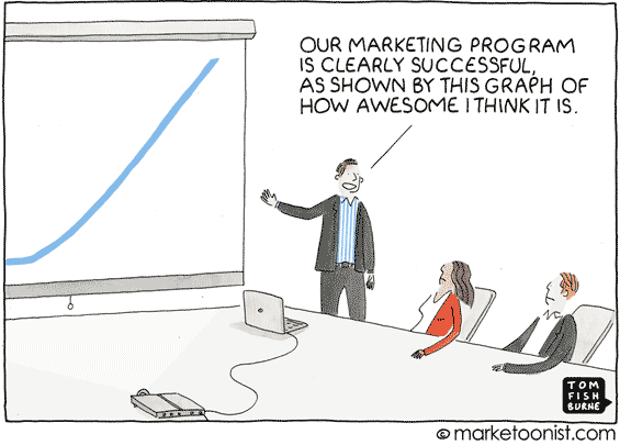 marketing_metrics