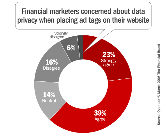 programmatic_ad_tracking_security_privacy