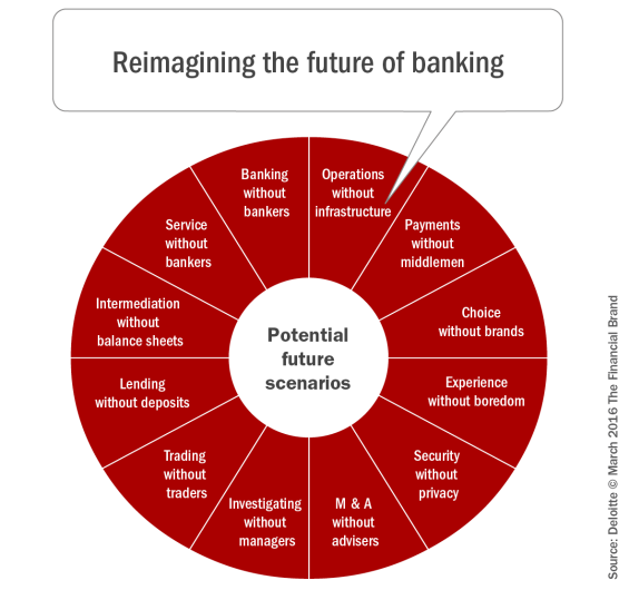 Reimagining_the_future_of_banking[1]