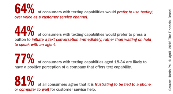 Texting_capabilities