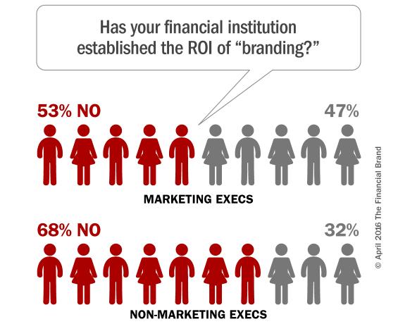 roi_branding