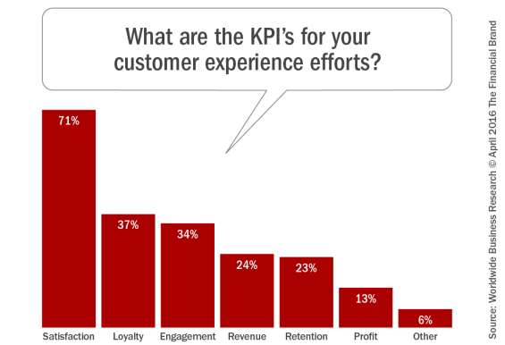 's_for_your_customer_experience_efforts