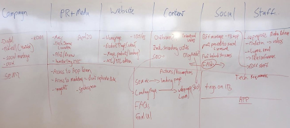suncorp_mobile_banking_whiteboard