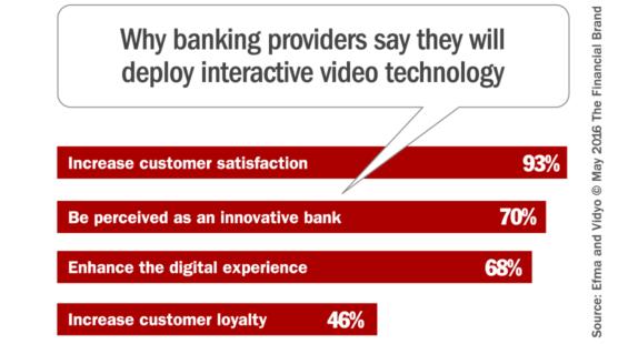 video_banking_benefits