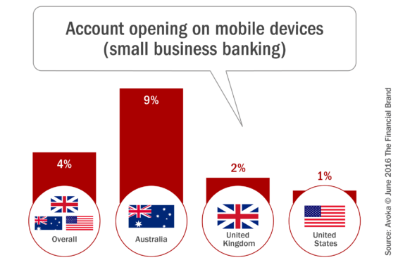 Account_opening_on_mobile_devices_small_business_banking_rev