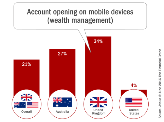 Account_opening_on_mobile_devices_wealth_management_rev