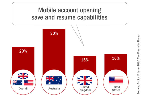 Mobile_account_opening _save_and_resume_capabilities