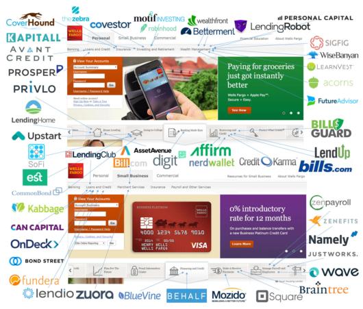 unbundling_bank