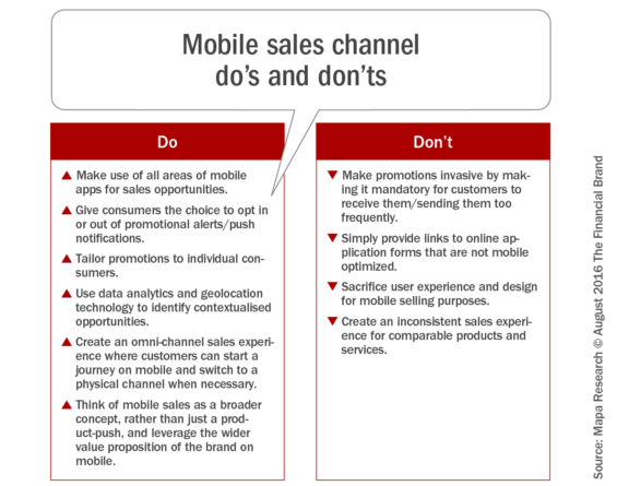 Mobile _sales_channel_do's_and_don'ts